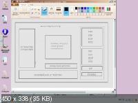Полезные видео уроки для начинающего программиста (2012) DVDRip